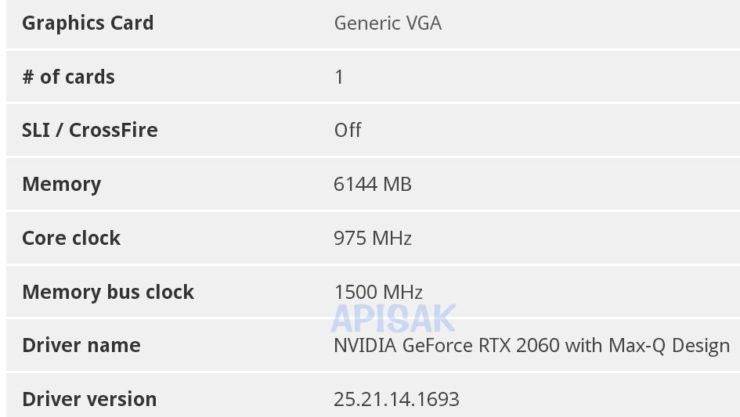 NVIDIA GeForce RTX 2060 Laptop and Max-Q Specifications