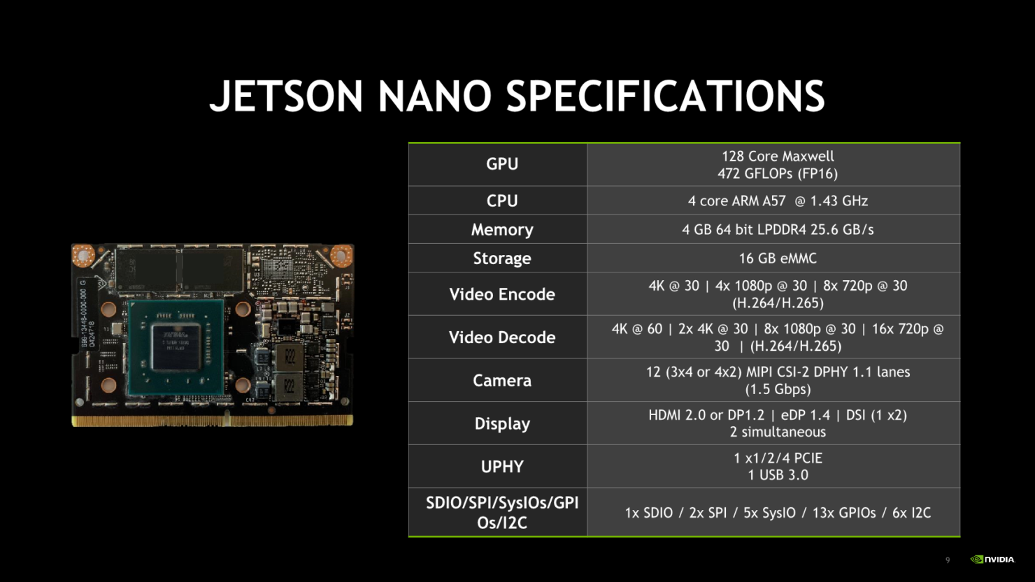 Jetson Nano Specifications