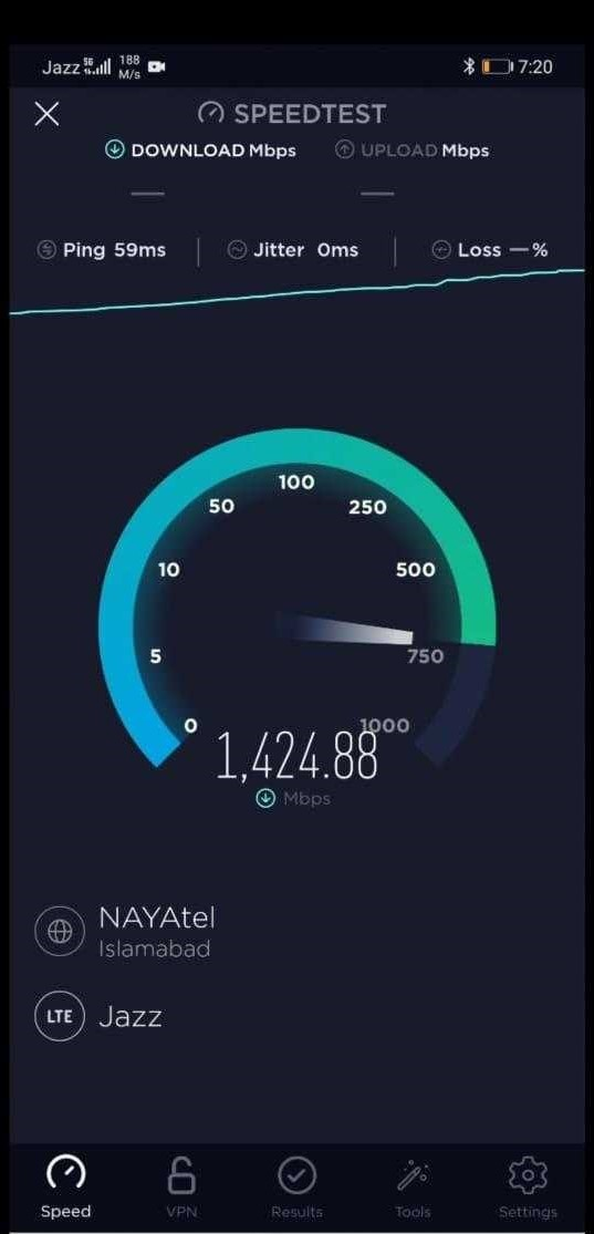 Jazz 5G Speedtest score